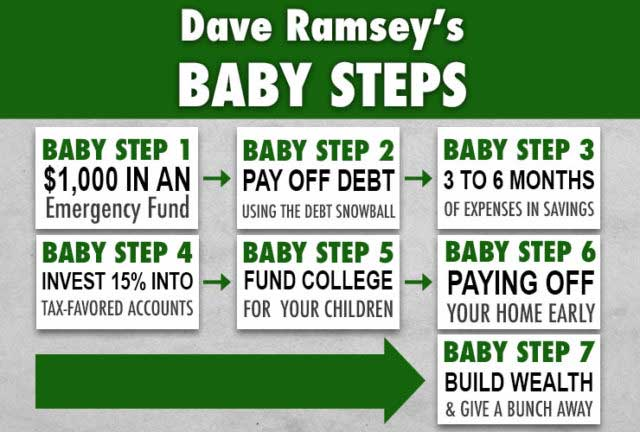 dr-baby-steps