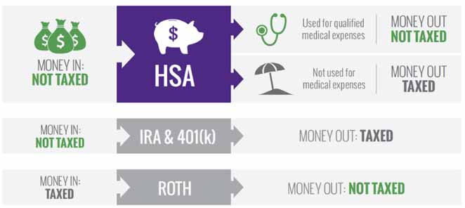 hsa_overview_1